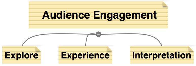 Audience Engagement.jpg